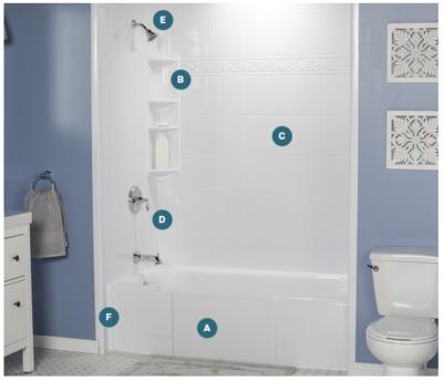 The Bath Fitter Way! – A bathtub you'll really love